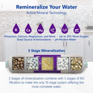 Best Reverse Osmosis Systems with Remineralization